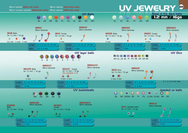 Boutique en ligne dennis tattoo achat de bijoux piercings - Achat de literie en ligne ...